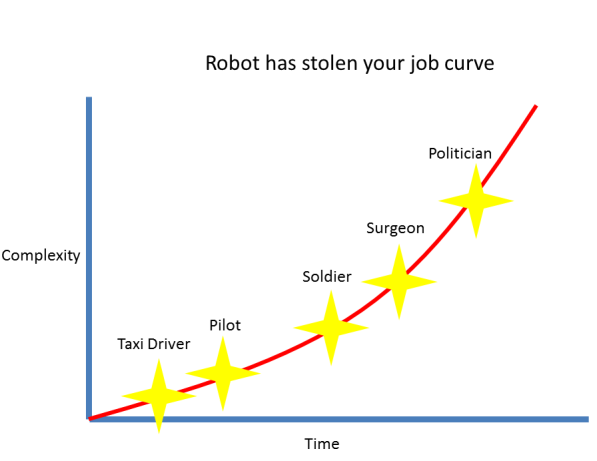 Robot curve.png