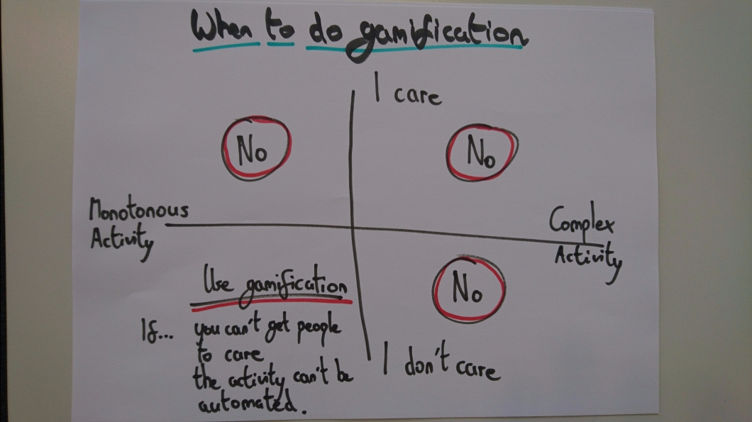 gamification-diagram-e1502190700659.jpg
