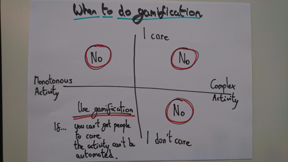 gamification-diagram-e1502190700659.jpg